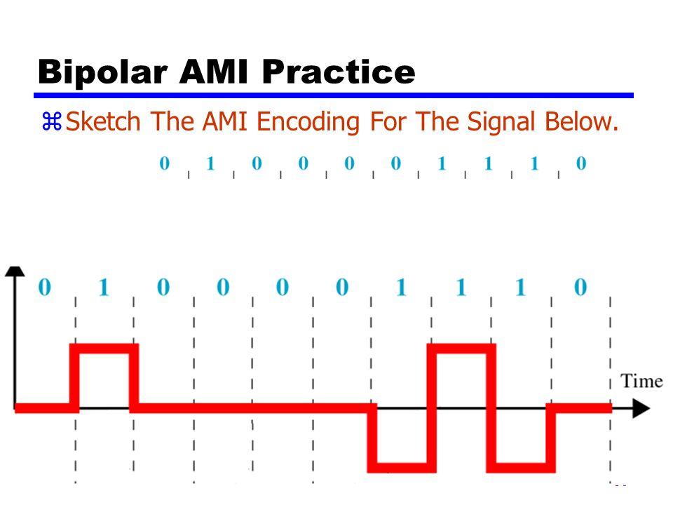 58 Bipolar - AMI zAMI – Alternate Mark Inversion yMark In Telegraphy Means 1 yZero Voltage Represent 0 yAlternating Positive & Negative Represent 1 Sy