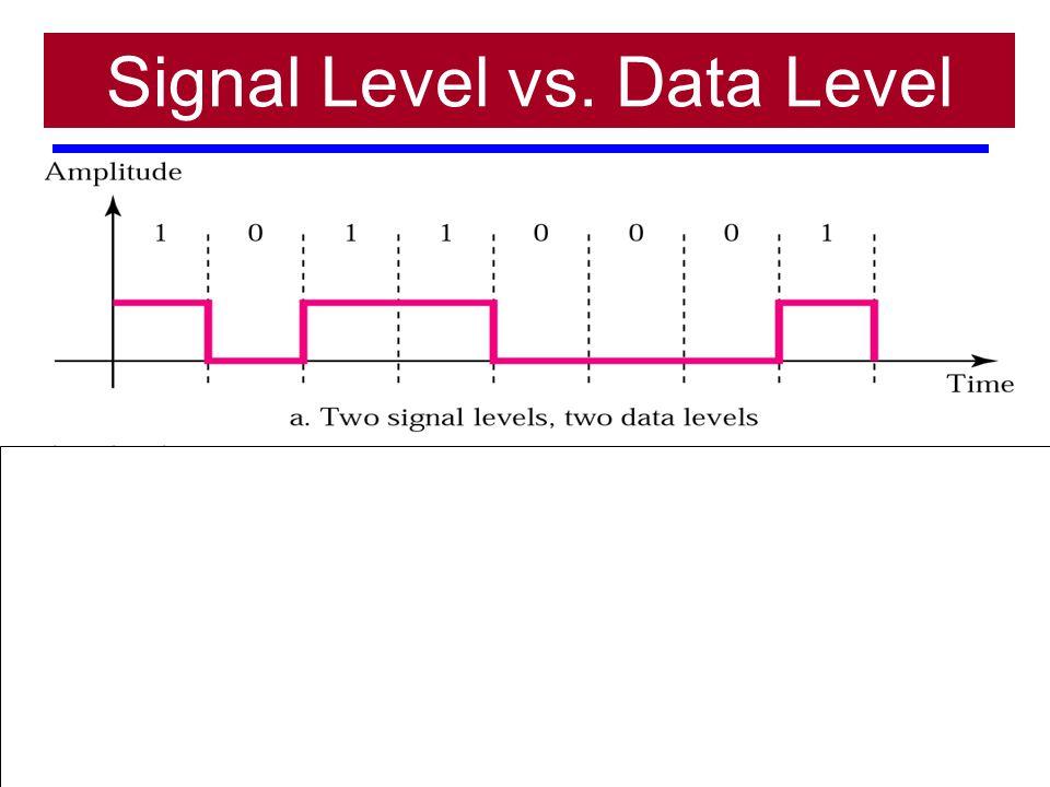 5 Signal Encoding Signal Level Data Level