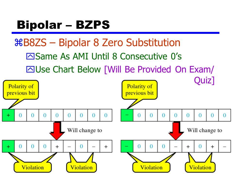 61 BZPS Encoding (Bipolar)