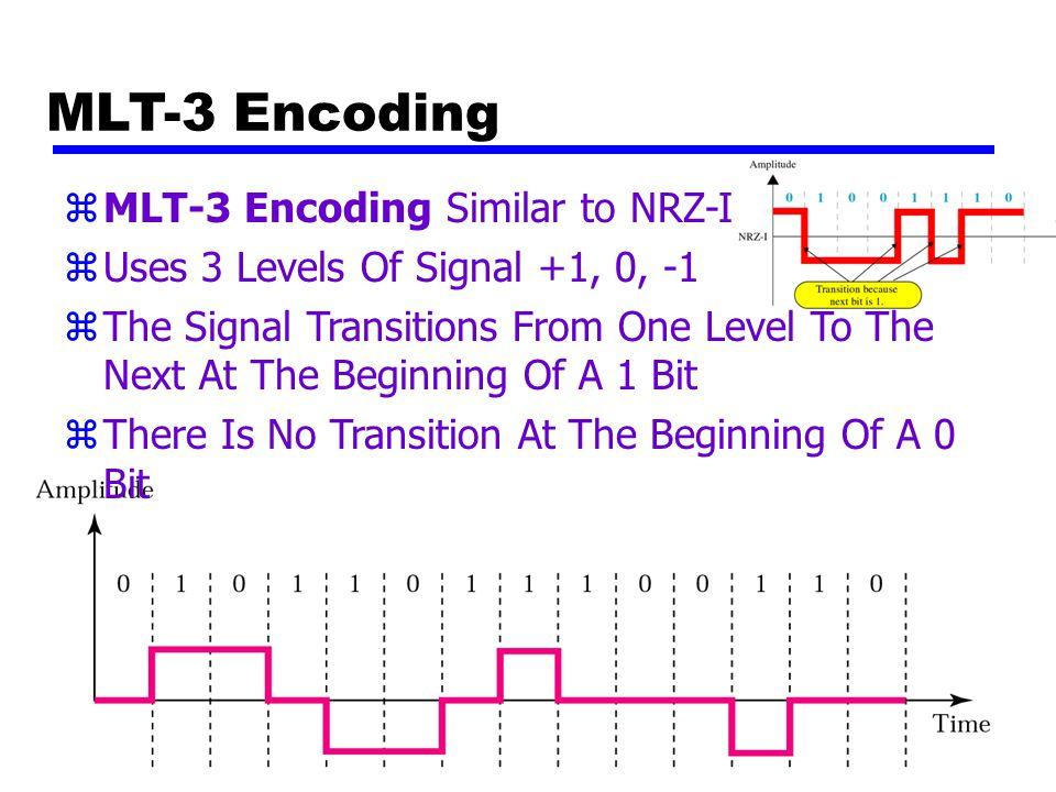 67 MLT-3 Encoding (Bipolar)