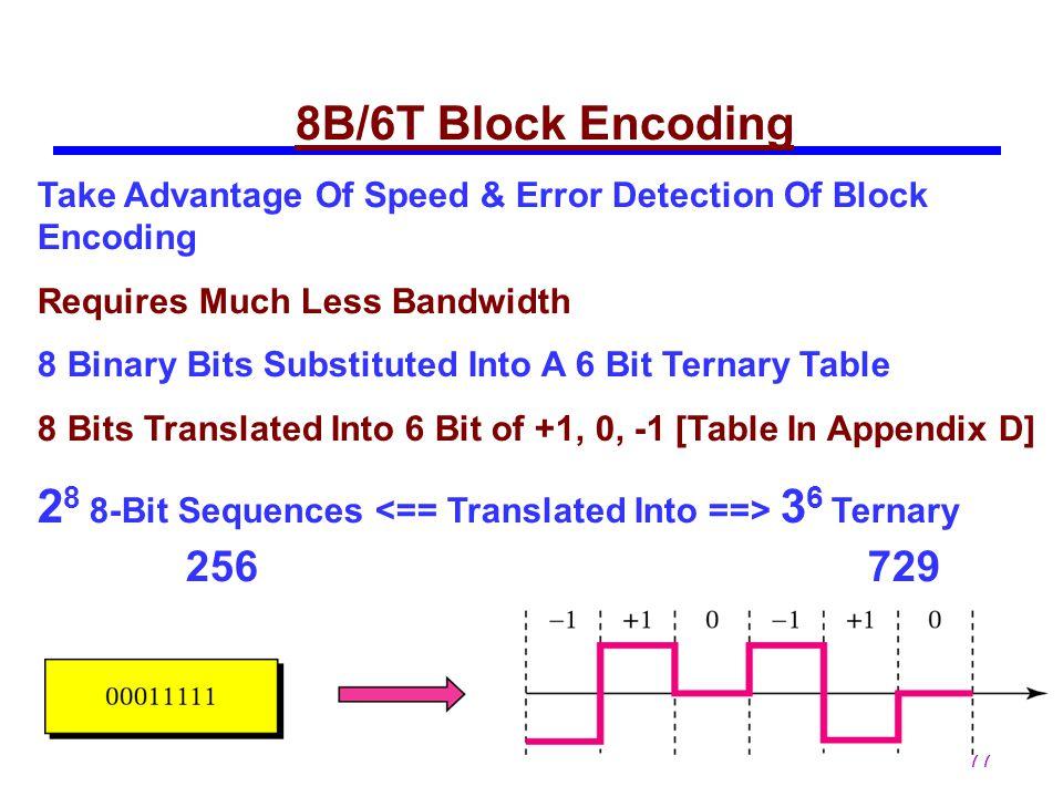76 8B6T Encoding