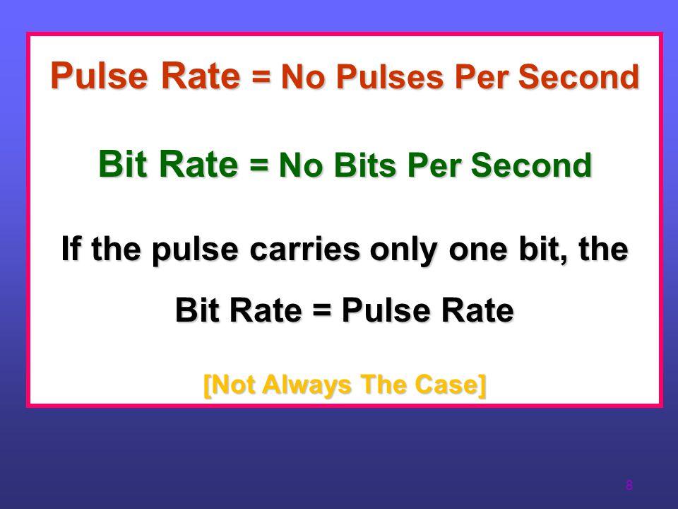 7 Pulse Rate & Bit Rate