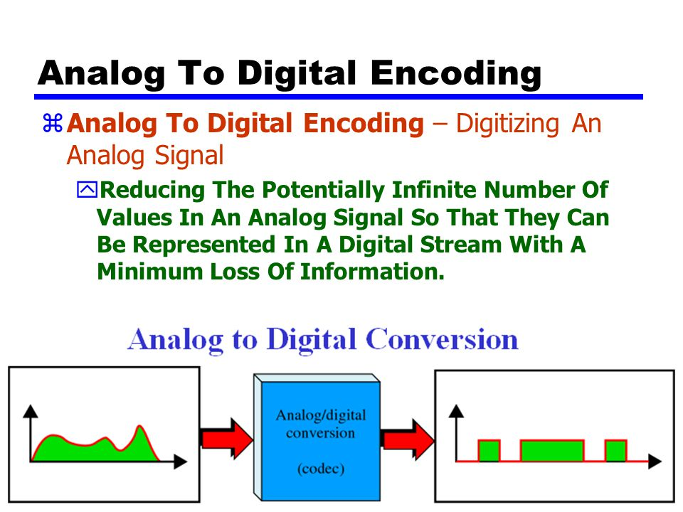 79 Encoding Methods Review Digital-To- Digital Digital-To- Analog Analog-To- Digital Analog-To- Analog Binary Data Must Be Encoded/Converted To A Form