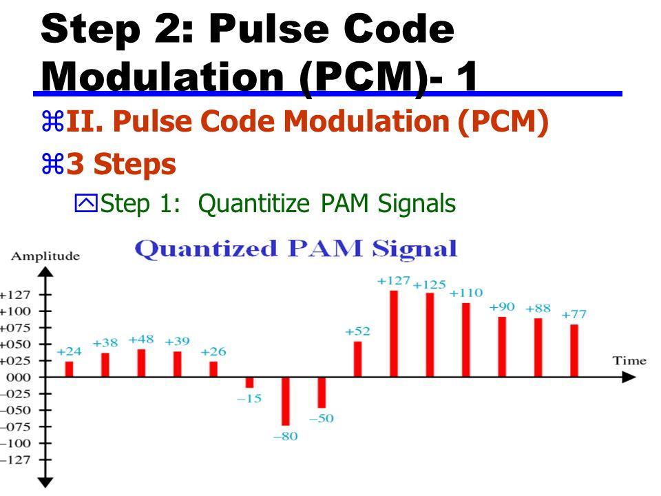 84 Step 1: Pulse Amplitude Modulation (PAM) zI. Pulse Amplitude Modulation (PAM) ySample Analog Signal At Regular Intervals  Generate Pulses Accuracy