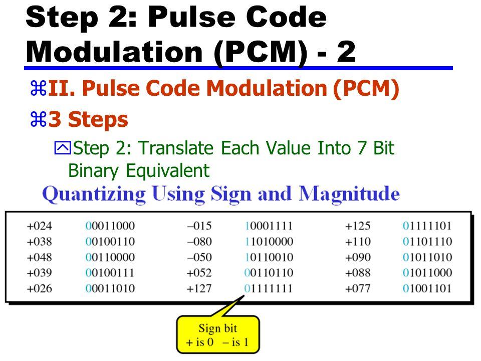 85 Step 2: Pulse Code Modulation (PCM)- 1 zII. Pulse Code Modulation (PCM) z3 Steps yStep 1: Quantitize PAM Signals