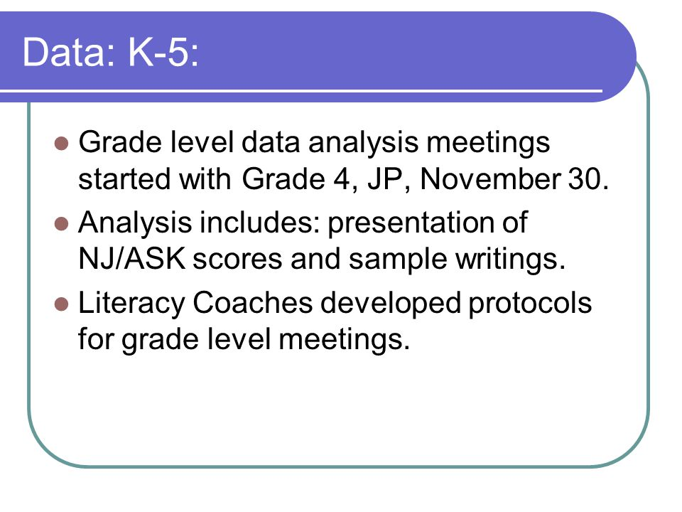 Data: K-5: Grade level data analysis meetings started with Grade 4, JP, November 30.
