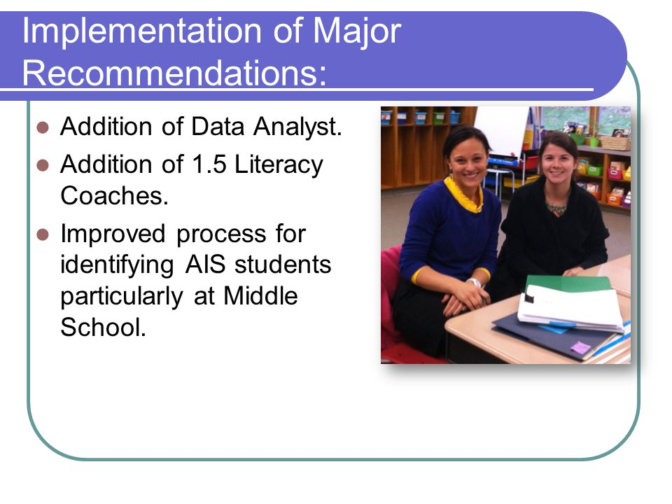 Implementation of Major Recommendations: Addition of Data Analyst.