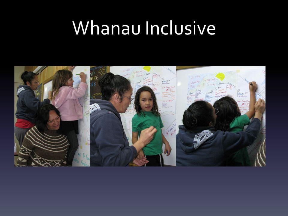 Whanau Inclusive