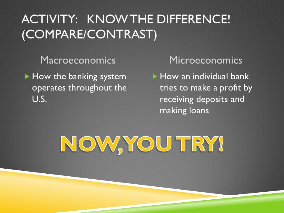 TRACKING BUSINESS CYCLES MacroeconomicsMicroeconomics  Study of the behavior and decision making of entire economies  Study of the economic behavior