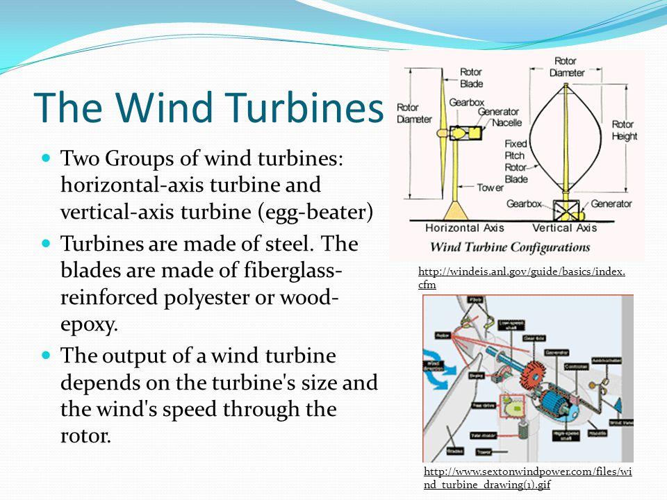 Wind Turbines Cont.