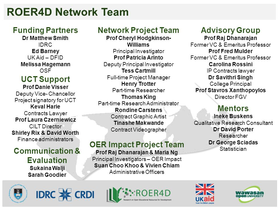 Funding Partners Dr Matthew Smith IDRC Ed Barney UK Aid – DFID Melissa Hagemann OSF Network Project Team Prof Cheryl Hodgkinson- Williams Principal In