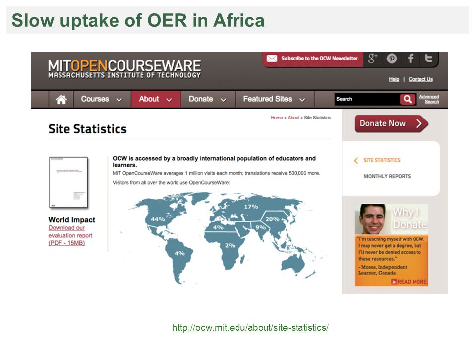 http://oermap.org/oer-evidence-map/ Most OER research taking place in Global North