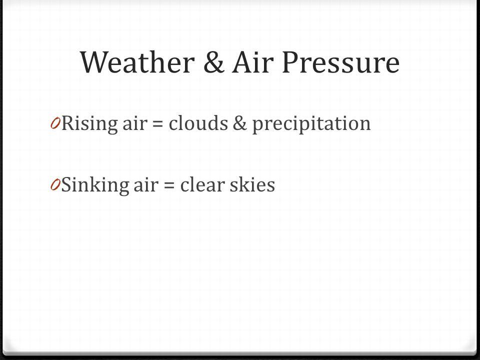 Weather & Air Pressure 0 Rising air = clouds & precipitation 0 Sinking air = clear skies
