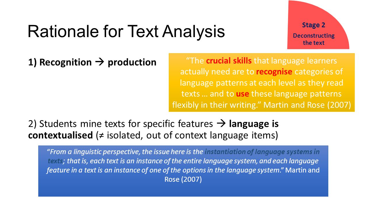 Activities for higher level learners Stance (authorial endorsement): interpersonal meaning Coherence: textual meaning Function Feature Example from the text To express complex thoughts and their logical links.