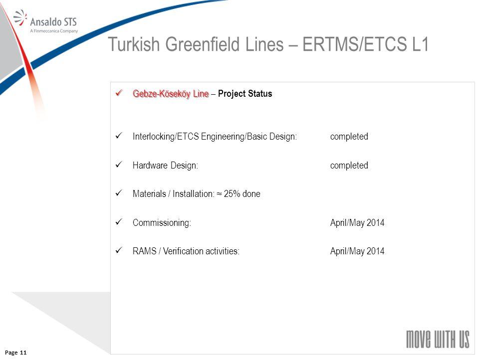 11 Turkish Greenfield Lines – ERTMS/ETCS L1 Gebze-Köseköy Line Gebze-Köseköy Line – Project Status Interlocking/ETCS Engineering/Basic Design: complet