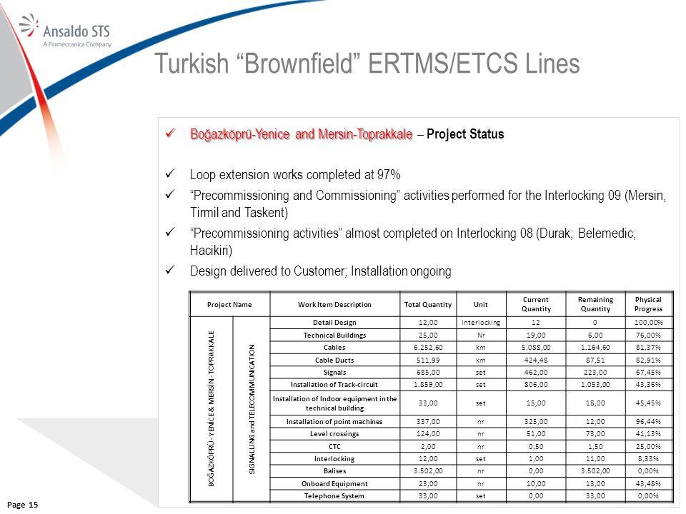 """15 Turkish """"Brownfield"""" ERTMS/ETCS Lines Boğazköprü-Yenice and Mersin-Toprakkale Boğazköprü-Yenice and Mersin-Toprakkale – Project Status Loop extensi"""