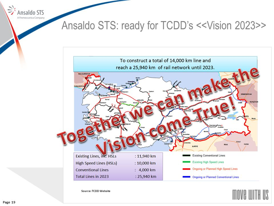 19 Ansaldo STS: ready for TCDD's > Source: TCDD Website Page 19
