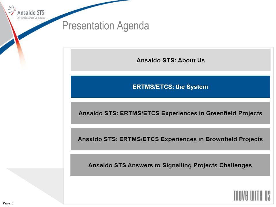 55 Presentation Agenda Ansaldo STS: About Us ERTMS/ETCS: the System Ansaldo STS: ERTMS/ETCS Experiences in Greenfield Projects Ansaldo STS: ERTMS/ETCS