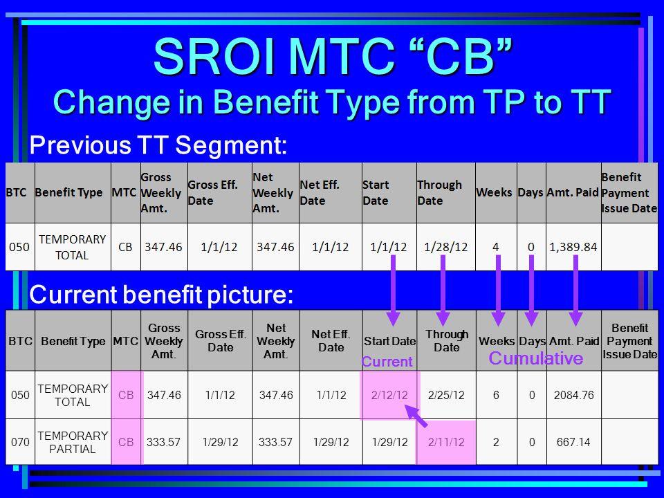 41 BTCBenefit TypeMTC Gross Weekly Amt. Gross Eff.
