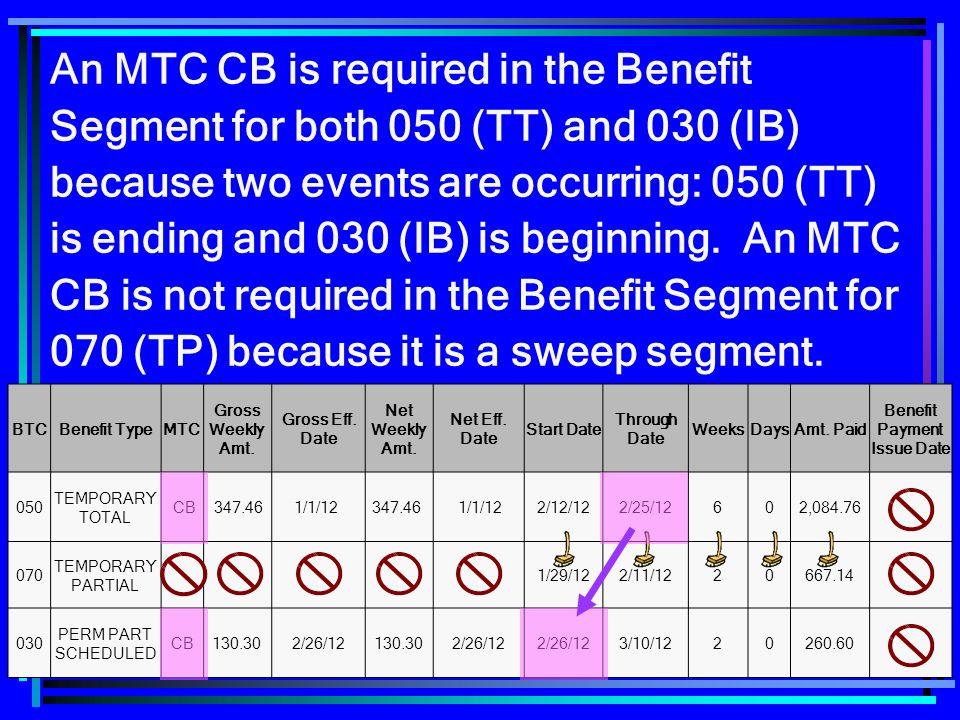 46 BTCBenefit TypeMTC Gross Weekly Amt. Gross Eff.