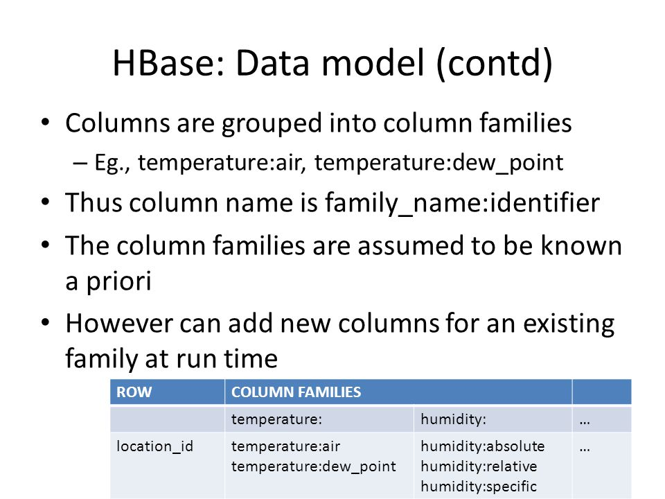 HBase: Data model (contd) Columns are grouped into column families – Eg., temperature:air, temperature:dew_point Thus column name is family_name:identifier The column families are assumed to be known a priori However can add new columns for an existing family at run time ROWCOLUMN FAMILIES temperature:humidity:… location_idtemperature:air temperature:dew_point humidity:absolute humidity:relative humidity:specific …