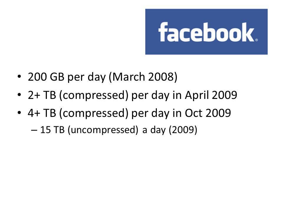 200 GB per day (March 2008) 2+ TB (compressed) per day in April 2009 4+ TB (compressed) per day in Oct 2009 – 15 TB (uncompressed) a day (2009)