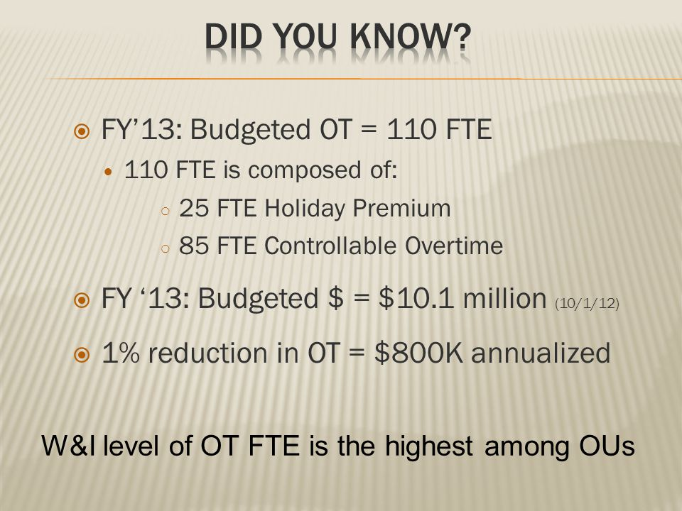  FY'13: Budgeted OT = 110 FTE 110 FTE is composed of: ○ 25 FTE Holiday Premium ○ 85 FTE Controllable Overtime  FY '13: Budgeted $ = $10.1 million (1