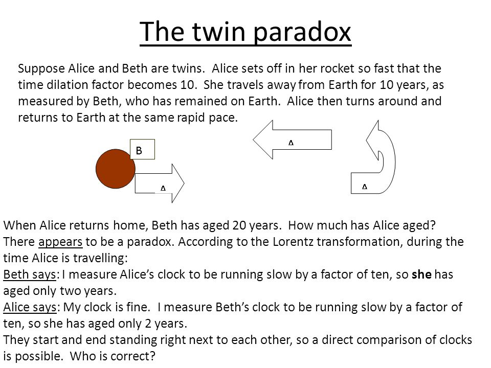 The twin paradox Suppose Alice and Beth are twins.