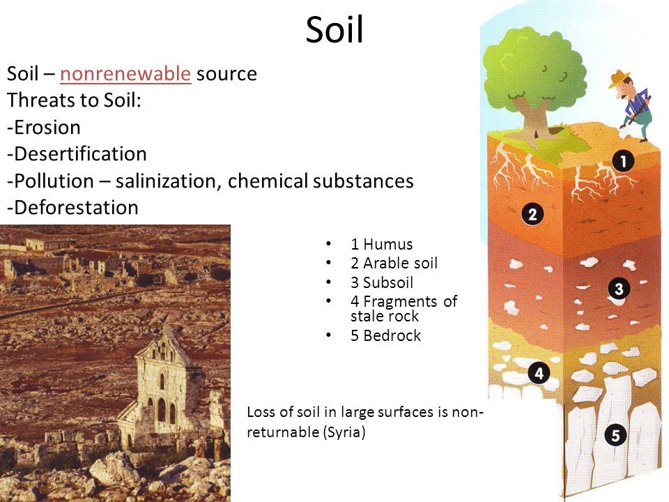 Soil 1 Humus 2 Arable soil 3 Subsoil 4 Fragments of stale rock 5 Bedrock Soil – nonrenewable source Threats to Soil: -Erosion -Desertification -Pollution – salinization, chemical substances -Deforestation Loss of soil in large surfaces is non- returnable (Syria)