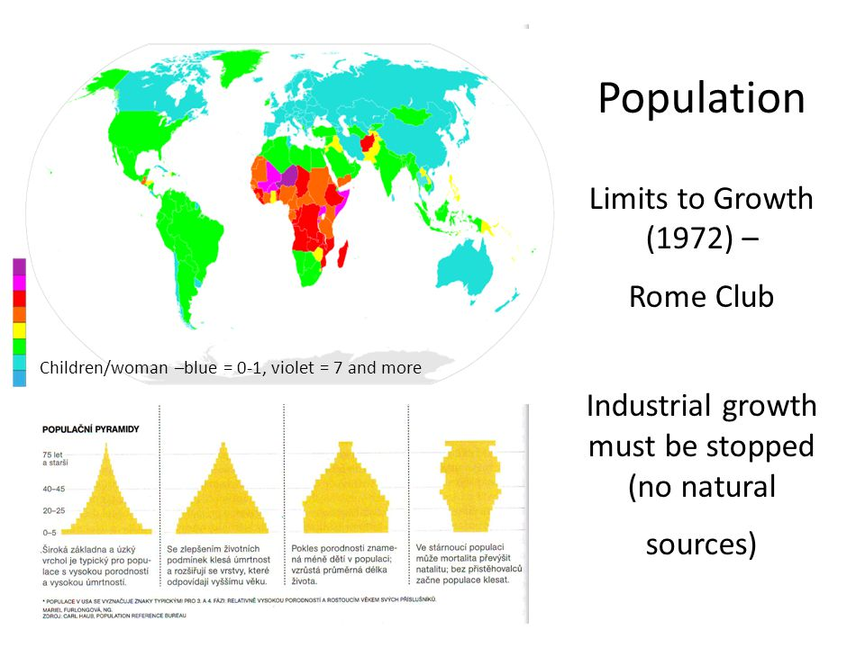 Population Limits to Growth (1972) – Rome Club Industrial growth must be stopped (no natural sources) Natality Mortality Children/woman –blue = 0-1, violet = 7 and more