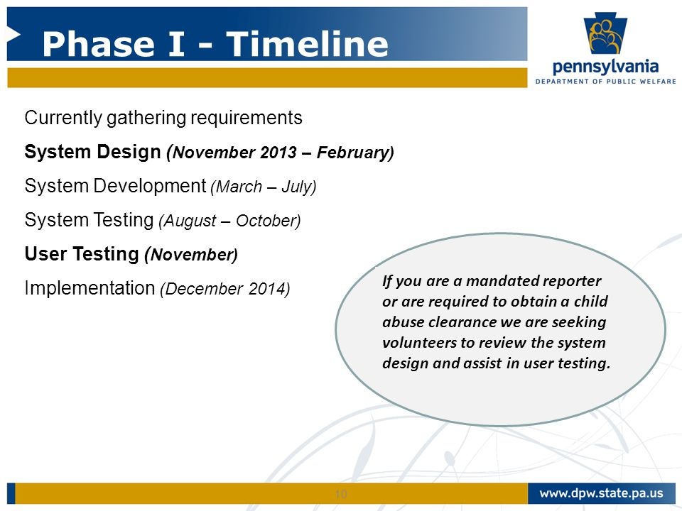10 Currently gathering requirements System Design ( November 2013 – February) System Development (March – July) System Testing (August – October) User Testing ( November) Implementation (December 2014) If you are a mandated reporter or are required to obtain a child abuse clearance we are seeking volunteers to review the system design and assist in user testing.