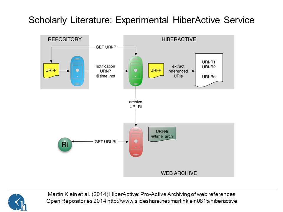 Herbert Van de Sompel OCLC ESR, Evanston, IL, March 23 2015 Scholarly Literature: Experimental HiberActive Service Martin Klein et al.