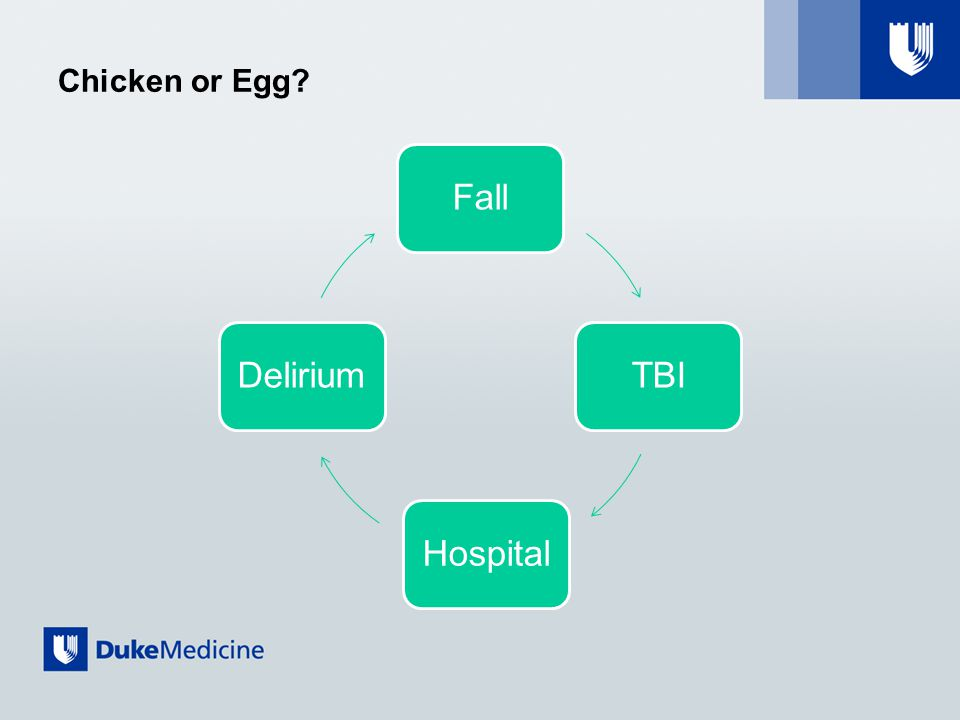 Chicken or Egg? FallTBIHospitalDelirium