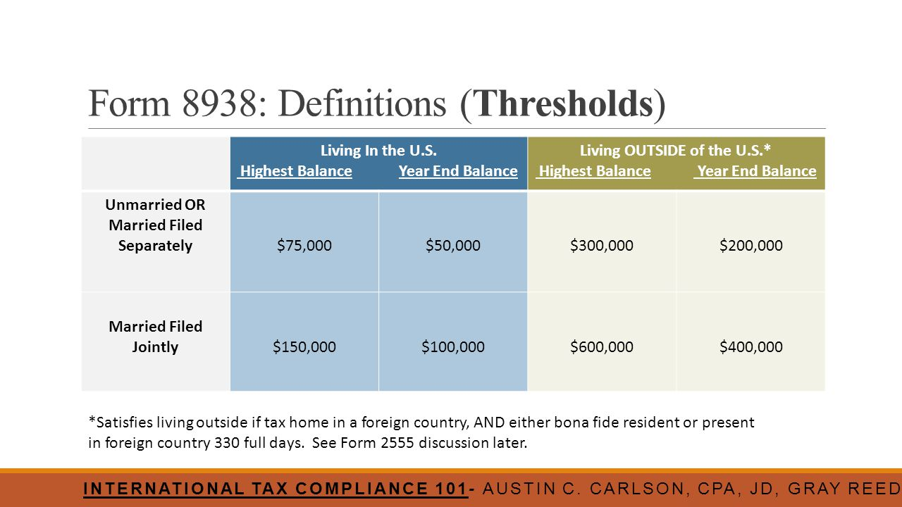 Form 8938: Definitions (Thresholds) Living In the U.S. Highest Balance Year End Balance Living OUTSIDE of the U.S.* Highest Balance Year End Balance U