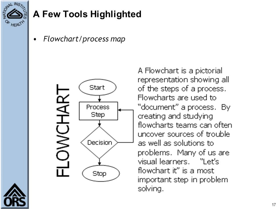17 A Few Tools Highlighted Flowchart/process map