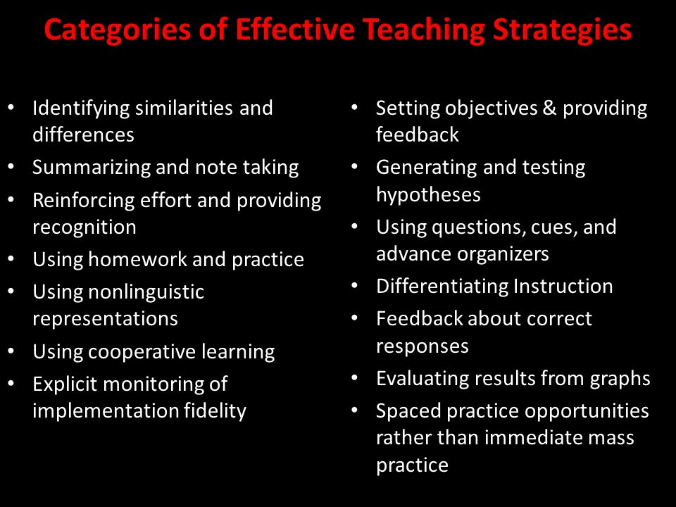 Categories of Effective Teaching Strategies Identifying similarities and differences Summarizing and note taking Reinforcing effort and providing recognition Using homework and practice Using nonlinguistic representations Using cooperative learning Explicit monitoring of implementation fidelity Setting objectives & providing feedback Generating and testing hypotheses Using questions, cues, and advance organizers Differentiating Instruction Feedback about correct responses Evaluating results from graphs Spaced practice opportunities rather than immediate mass practice