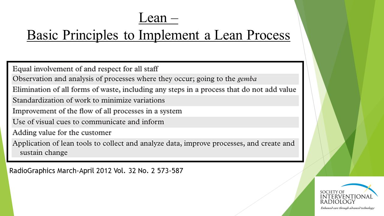 Lean – Basic Principles to Implement a Lean Process RadioGraphics March-April 2012 Vol.