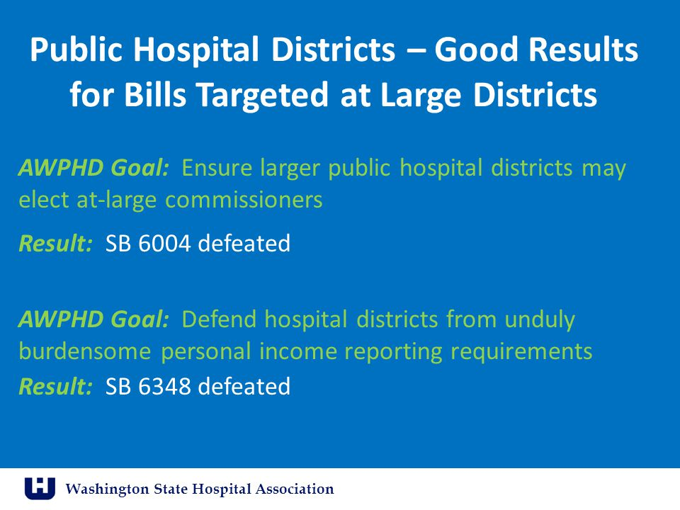 Washington State Hospital Association Public Hospital Districts – Good Results for Bills Targeted at Large Districts AWPHD Goal: Ensure larger public hospital districts may elect at-large commissioners Result: SB 6004 defeated AWPHD Goal: Defend hospital districts from unduly burdensome personal income reporting requirements Result: SB 6348 defeated