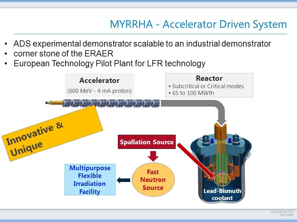 Copyright © 2012 SCKCEN MYRRHA - Accelerator Driven System Reactor Subcritical or Critical modes 65 to 100 MWth Accelerator (600 MeV - 4 mA proton) Fast Neutron Source Spallation Source Lead-Bismuth coolant Multipurpose Flexible Irradiation Facility Innovative & Unique ADS experimental demonstrator scalable to an industrial demonstrator corner stone of the ERAER European Technology Pilot Plant for LFR technology