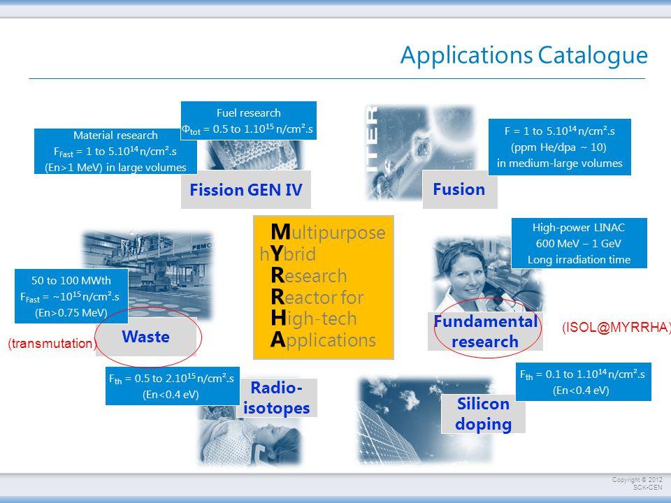Copyright © 2012 SCKCEN Outlook MYRRHA Motivation Applications catalogue Technical design Project details GUINEVERE (FREYA) ISOL@MYRRHA