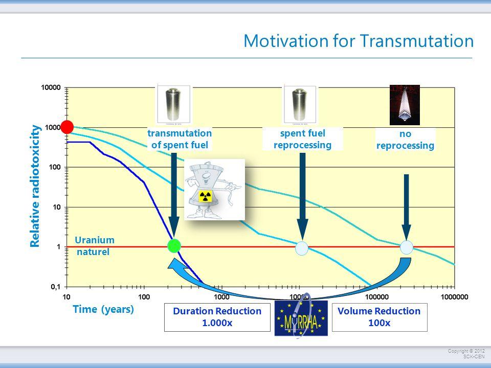Copyright © 2012 SCKCEN MYRRHA – Conceptual Design Reactor Subcritical or Critical modes 65 to 100 MWth Accelerator (600 MeV - 4 mA proton) Fast Neutron Source Spallation Source Lead-Bismuth coolant Multipurpose Flexible Irradiation Facility Innovative & Unique