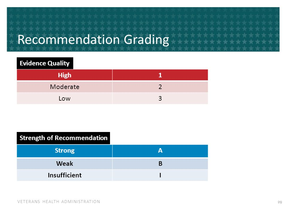 VETERANS HEALTH ADMINISTRATION Recommendation Grading Evidence Quality High1 Moderate2 Low3 Strength of Recommendation StrongA WeakB InsufficientI 29