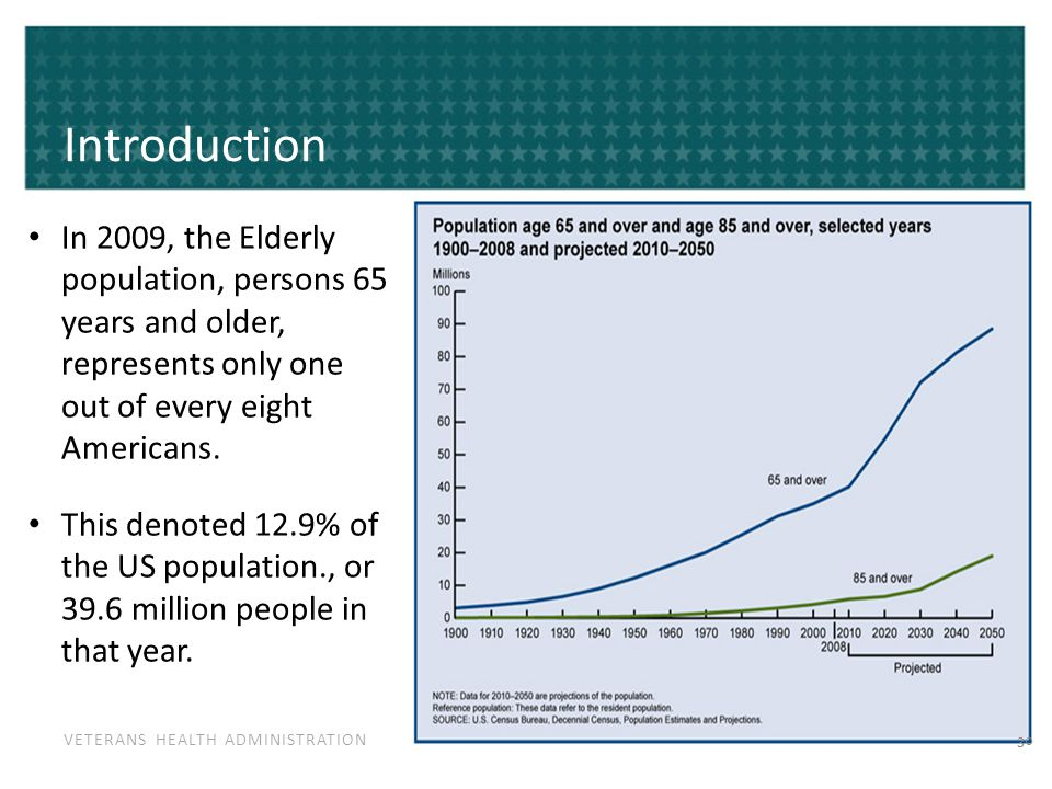 VETERANS HEALTH ADMINISTRATION Introduction In 2009, the Elderly population, persons 65 years and older, represents only one out of every eight Americ