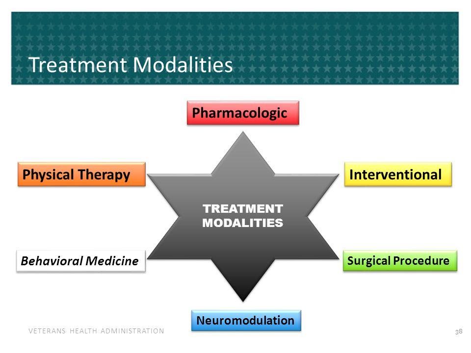 VETERANS HEALTH ADMINISTRATION Treatment Modalities TREATMENT MODALITIES Pharmacologic Interventional Surgical Procedure Behavioral Medicine Physical