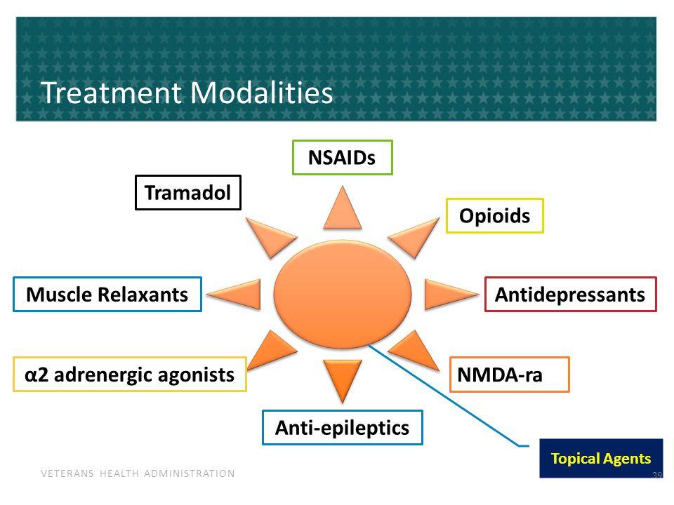 VETERANS HEALTH ADMINISTRATION Treatment Modalities NSAIDs Opioids Antidepressants NMDA-ra Anti-epileptics α2 adrenergic agonists Muscle Relaxants Tra
