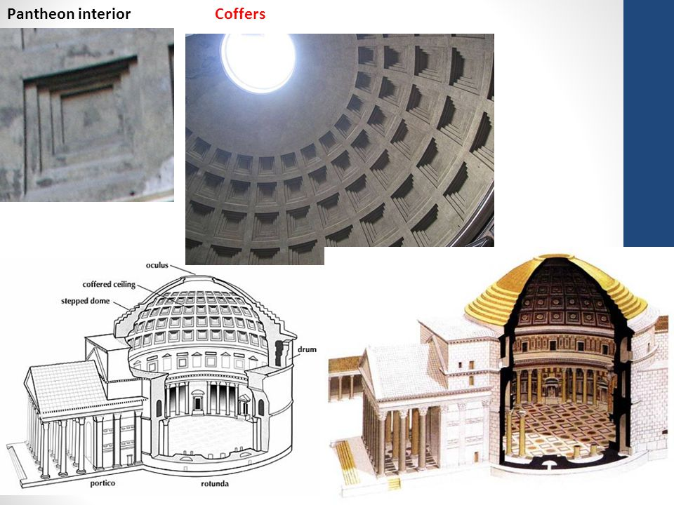 Pantheon interiorCoffers