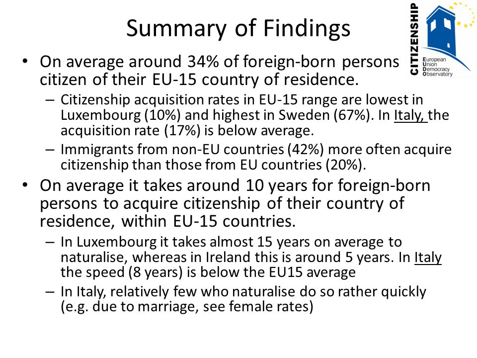 On average around 34% of foreign-born persons are a citizen of their EU-15 country of residence.