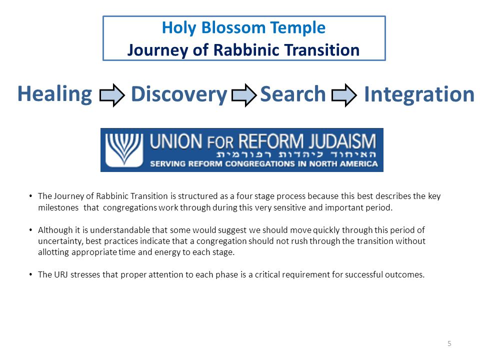 6 Healing DiscoverySearch Integration Holy Blossom Temple Journey of Rabbinic Transition The first stage is Healing: This is the process of Coming to terms with the emotions and interpersonal stresses that are associated with the retirement of Rabbi Moscowitz.