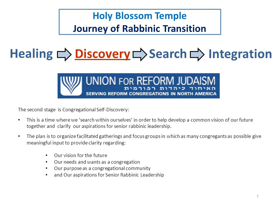 7 Healing DiscoverySearch Integration Holy Blossom Temple Journey of Rabbinic Transition The second stage is Congregational Self-Discovery: This is a time where we 'search within ourselves' in order to help develop a common vision of our future together and clarify our aspirations for senior rabbinic leadership.