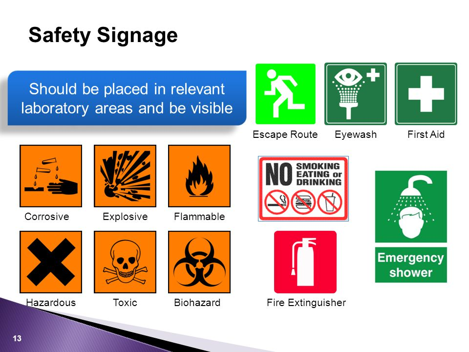 Safety Signage CorrosiveExplosiveFlammableHazardousToxicEyewashBiohazardFirst AidFire ExtinguisherEscape Route Should be placed in relevant laboratory areas and be visible 13